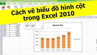 Cách vẽ biểu đồ hình côt trong Excel 2010.