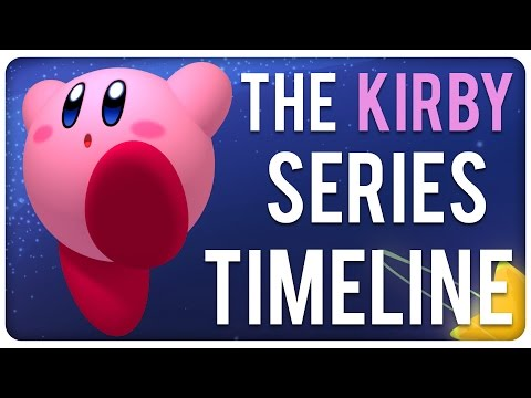 The History of Kirby - Timeline