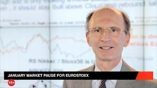 ESTOXX50 Price Eur Index Январское замедление Eurostoxx