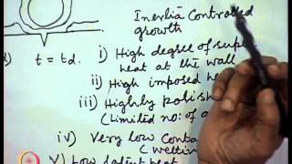 Mod-18 Lec-33 Cycle Of Bubble Growth And Departure