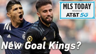 Golden Boot Predictions: MLS Is Back Tournament by Major League Soccer