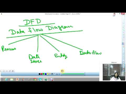 Business Process Management and IT » Lecture 7 » Video