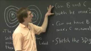 Level Curves And Critical Points | MIT 18.02SC Multivariable Calculus, Fall 2010
