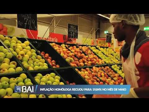 Mercados ao Minuto 16-06