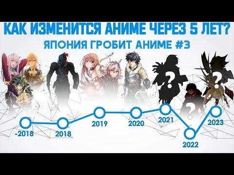 Как изменится аниме через 5 лет | Новые тренды. Выпуск 3 - Япония Гробит Аниме - DomaVideo.Ru