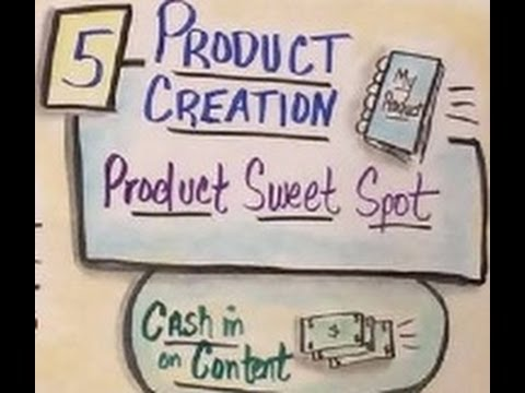 Info Product Creation Mistake #2 & What to Do Instead
