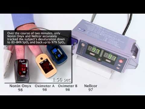 Finger Pulse Oximeter Accuracy Test