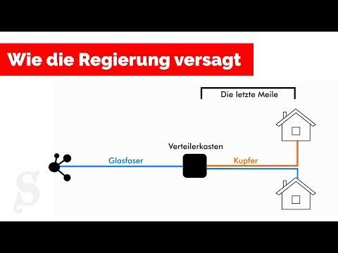 Warum das Internet in Deutschland so schlecht ist