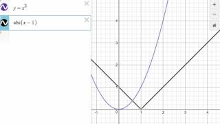Intuition for how local linearity relates to differentiability using the Desmos graphing calculator.