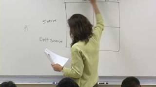 Political Science 30: Politics And Strategy, Lec 13, UCLA