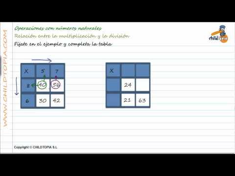 Vídeos Educativos.,Vídeos:Relación multiplicar / dividir 7
