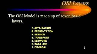 CCNA - Introduction OSI Model.avi