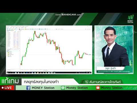 Gold Outlook by Ylg 25-02-2562
