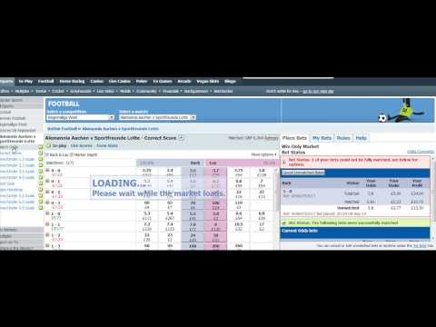 Easy Strategies Using The Inplay Scanner