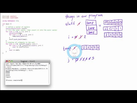 Vector of vectors - further clarification (C++ programming tutorial)