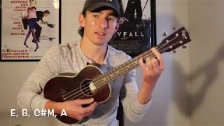 Jason Mraz - Have It All - Ukulele Tutorial