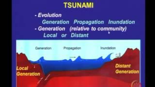 Mod-09 Lec-36 Tsunami - I