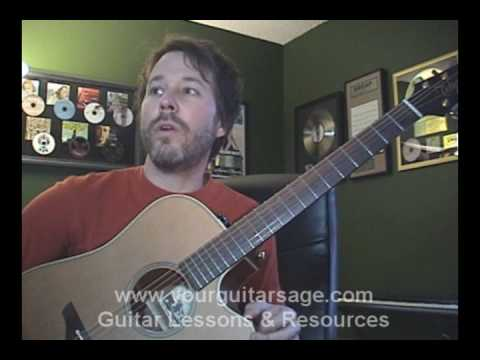 Guitar Lessons – Tim Mcgraw by Taylor Swift – cover chords Beginners Acoustic songs