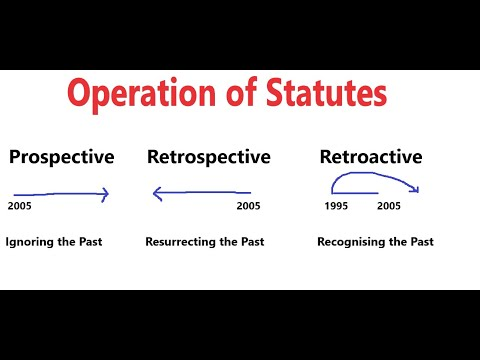 Difference b/w Retroactive, Retrospective & Prosepective Operation of Law-Interpretation of Statutes
