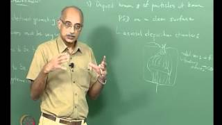 Mod-06 Lec-17 Surface Adhesion: Adhesion Force Measurement
