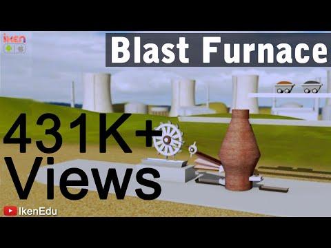 Science Activities: Learn about Blast Furnace | iKen | iKen Edu | iKen App