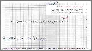 ثانية إعدادي - الأعداد العشرية النسبية : تمرين 6