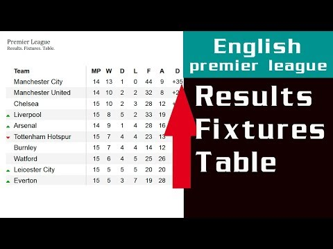 Barclays premier league. EPL. Results. Fixtures. Table. Football. Match day 23