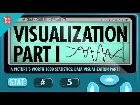 Data Visualization: Part 1: Crash Course Statistics #5 (видео)