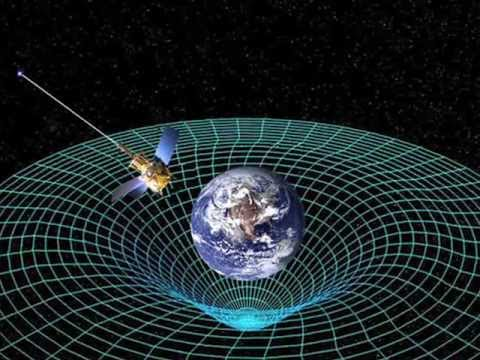 Vedic theories of the universe
