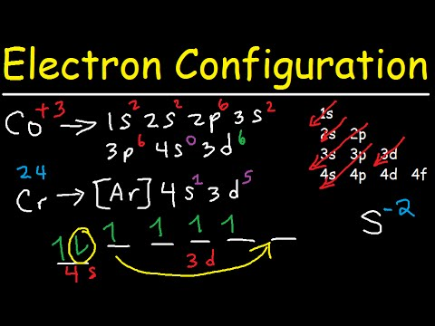 Electron Configuration - Quick Review!