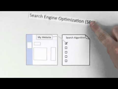 Optymalizacja i pozycjonowanie stron internetowych