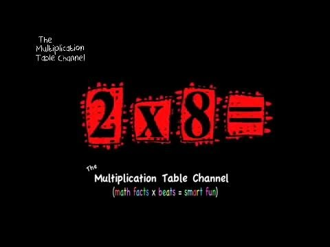Multiplications-Table 2