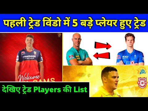 IPL 2021 - List Of All 5 Trade Players Before IPL 2021 Auction