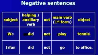 43 Past simple interrogative sentencesجمل استفهامية في ماضي البسيط
