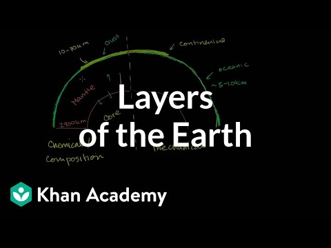 Compositional And Mechanical Layers Of The Earth Video Khan Academy