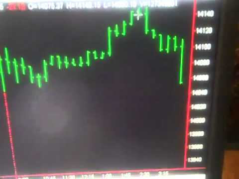 0 Thursday, February 28, 2013, Today Stock Market