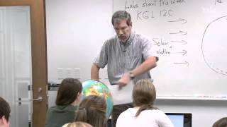 06. Greenhouse Effect, Habitability
