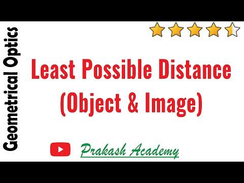 Geometrischen Optik der geringste Abstand zwischen Objekt A