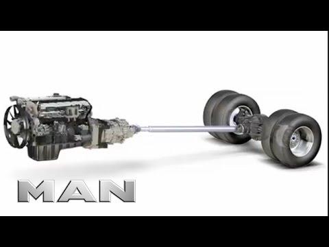 Грузовики Automated MAN TipMatic gearshift system