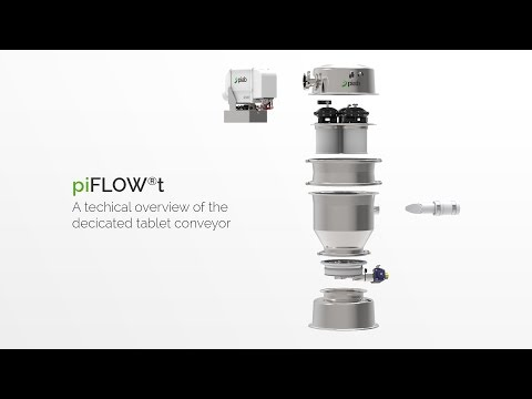 piFLOW®t – A Technical overview of the dedicated tablet conveyor