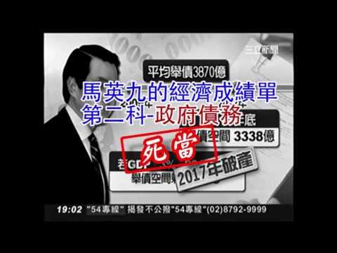 哪個笨蛋把台灣經濟搞成這樣?