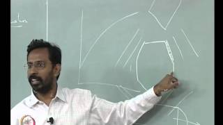 Mod-01 Lec-25 Kinetics Of Eutectoid Transformations
