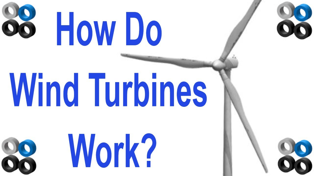 How Do Wind Turbines Work? [Basic Video]