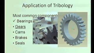 Mod-06 Lec-27 Application Of Tribology