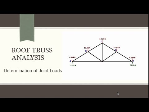 Roof Truss Analysis (Determination of Joint Loads)