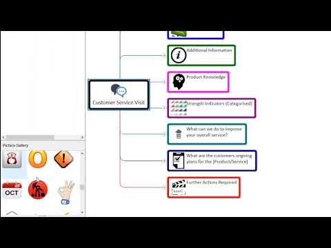 MindGenius Software Spotlight