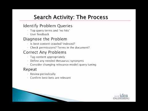 Enterprise Search -