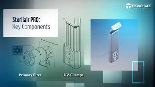 Tecno-Gaz Sterilair Pro Hava Sterilizasyon Cihazı