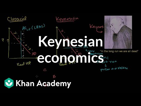 Economics - Learn more: http://www.khanacademy.org/video?v=hPkh8kOldU4 Contrasting Keynesian and Classical Thinking.