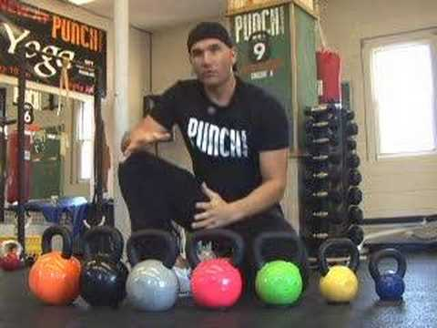 What size kettlebell is right for you?